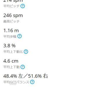 10km自己ベスト40:07から39:59を目指すための課題/修正ポイント