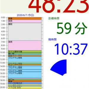 リアルタイム行動記録に「目標時間」「残時間円グラフ」入れてみたら…超効率化!日常がタイムトライアルのような感覚に!!