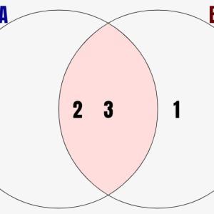 数学入門:「和集合」「積集合」の概念をシミュレーターを用いて解説!