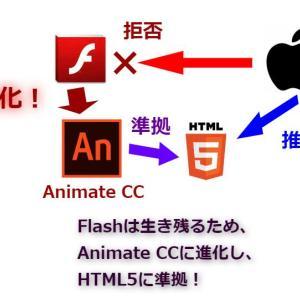 Adobe Animate CC、自分が日本で一番使いまくってる説