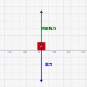 物理入門:「垂直抗力(斜面)」の基礎をシミュレーターで理解しよう!