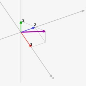 物理入門:「力の分解(2次元・3次元) 」をシミュレーターを用いて理解しよう!