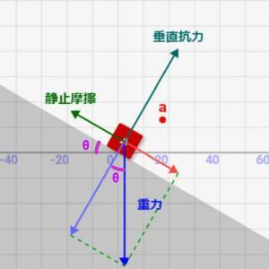 物理入門:「斜面での摩擦力」をシミュレーターを用いて理解しよう!