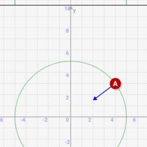 バネ振動(単振動)と円運動の関係をシミュレーションで理解しよう![物理入門]
