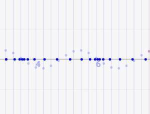 音速の物質による変化をシミュレーターで解説![物理入門]