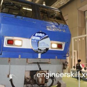 お別れセレモニー 京都博物館にて最後の晴れ舞台 最強電気機関車EF200