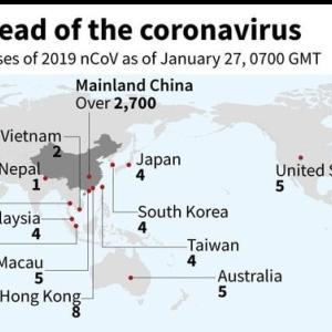 今日のインフルエンザと新型コロナウィルス肺炎