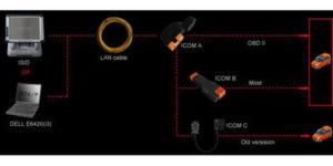 32. ICOMの接続方法