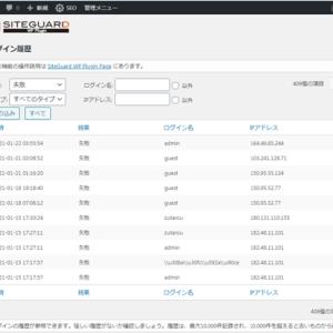 WPプラグイン SiteGurd