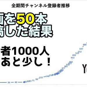 【41-50本目】自転車系YouTuberの記録:登録者1000人に近づく!