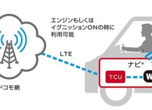 ドコモ 最安月額1000円の車内向けの定額使い放題サービス「docomo in Car Connect」