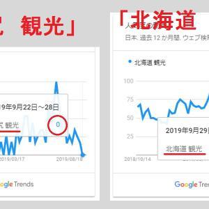 「奥尻 観光」と「北海道 観光」の需要をキーワードツールで調べてみた