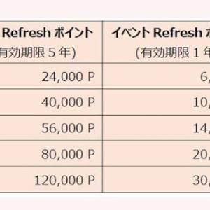 6/13申請締切、急いで!チェジュ航空Qoo10クーポン、Refreshポイントで全額還元~!