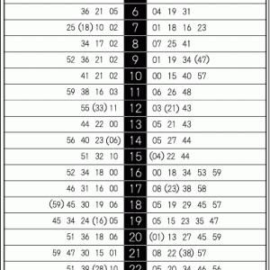 第129回🍃 お金と時計の文章題⑪ 時刻表編