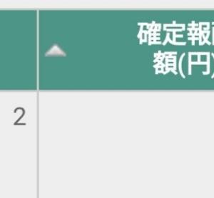楽天市場のSNSアプリ「楽天ROOM」、本格的に始めます!!
