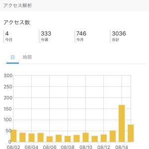 合計3000アクセス突破!皆さまありがとうございます。