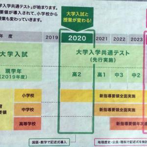 大学入試改革の本格導入は2024年!4人の子ども全員が東大理Ⅲの佐藤ママ講演会参加レポその1