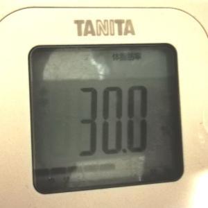 ブログ開始後3か月の体脂肪&今後のこのブログ