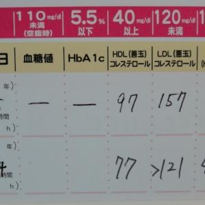3か月ぶりにココカラファインで血液検査してきました!
