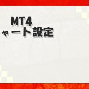 MT4で冷静さを保てるチャートの色と全般の設定方法