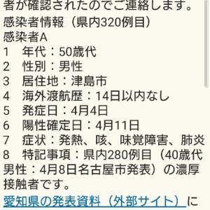 ついに、私の住む津島市にも新型コロナの感染者が