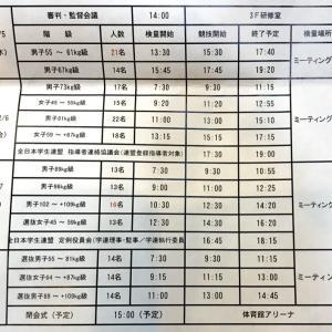 全日本学生ウエイトリフティング選手権/新人選手権大会