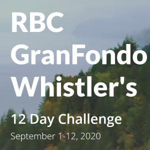 Virtual GranFondo Whistler 2020