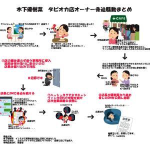 『木下優樹菜タピオカ騒動 「事務所総出の火消し作業」』