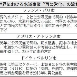 『水道民営化』不安の声広がる!