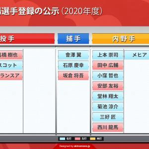 【カープ】開幕時の出場登録選手が公示/薮田和樹投手、塹江敦哉投手らが1軍