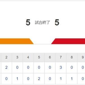 【カープ試合結果】巨5-5広[2020/6/25] 堂林1号2ランにピレラ&菊池適時打などで5得点も、遠藤5回3失点・中継ぎ陣2失点で同点に 延長10回引分け終了