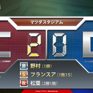 【試合結果】広島2-0中日(29日・マツダ)/野村祐輔が今季初勝利。頼れる男が帰って来た