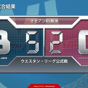 【2軍の試合結果】オリックス5-2広島(13日・オセアンBS)/高橋大樹、5号ソロ含む2安打2打点。5試合連続マルチ