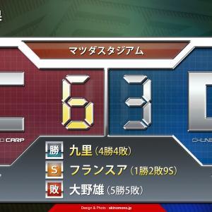 【試合結果】広島6-3中日(15日・マツダ)/堂林、試合を決定付ける2点打。鈴木誠也も3ラン