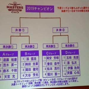 2019 ダイワへらマスターズ 速報