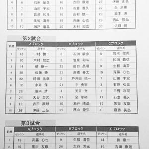 シマノジャパンカップへら釣り選手権大会 2019 速報