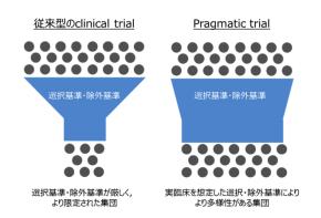 Multimorbidityに対する患者中心の学際的ケアの拡張:実用的な混合法ランダム化比較試験