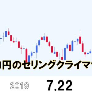 ユーロ円でセリングクライマックスが起きそうな気配、夏枯れ相場前に警戒を。