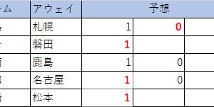 minitotoA予想 (最終)