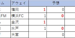第1112回 minnitotoA 予想 (確定版)