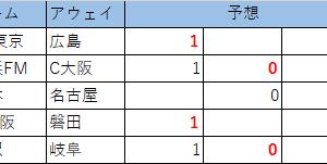 第1113回 minitotoB 予想(確定版)