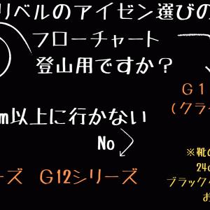 【ダントツ人気No1】グリベルのアイゼンの選び方
