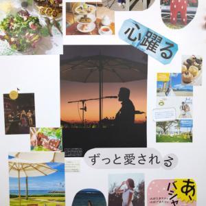 【観察197日目 ドリームコラージュ】