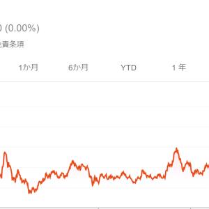 中国の生損保No.2、ピンアン保険(2318.HK)を購入