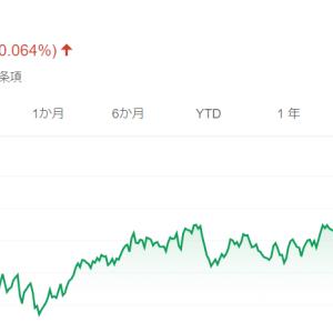 JR西日本を300株購入