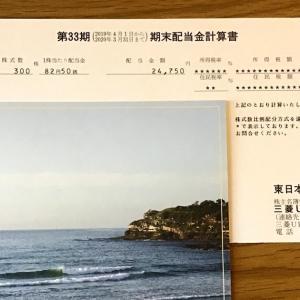 JR東日本から配当金のお知らせ