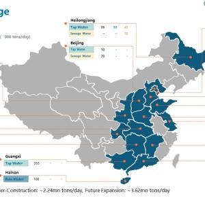 中国の水道インフラ大手、0855(China Water)を購入