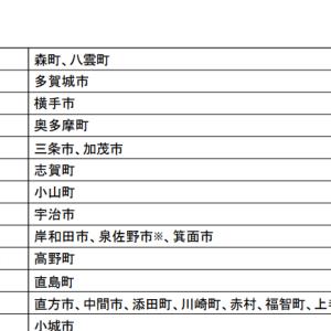 【緊急】総務省調べ!還元率3割超の自治体