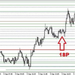 2021/9/9 ポンド円、ポンドドル 水平線&波トレ