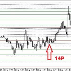 2021/9/16 ポンド円、ポンドドル 水平線&波トレ
